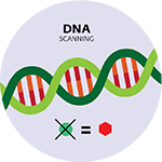 Icon: DNA Detections